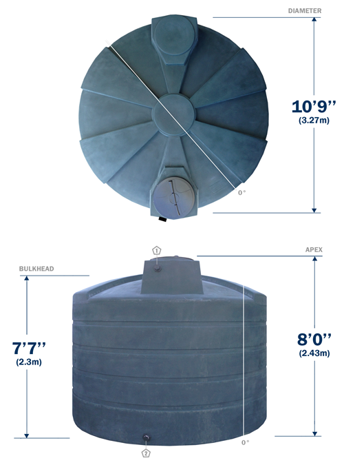 Mather Pumps and Tank Supply -