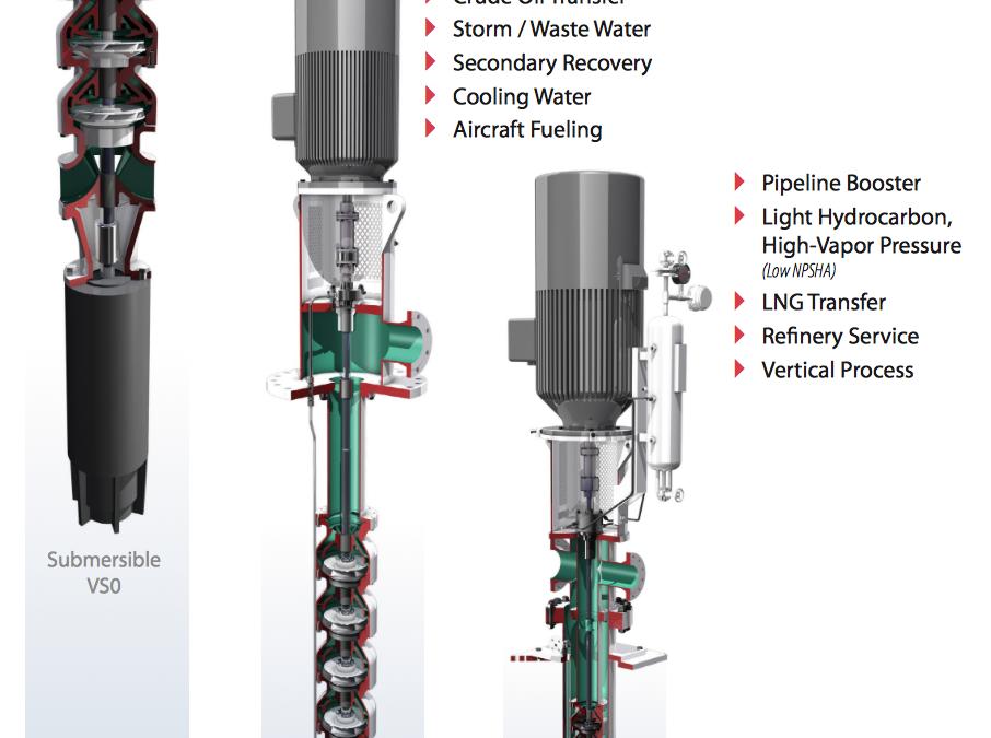 National API 610 Vertical Turbine Pumps